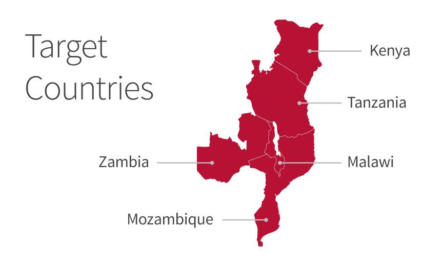 Map showing target countries, highlighting Zambia, Mozambique, Kenya, Tanzania and Malawi